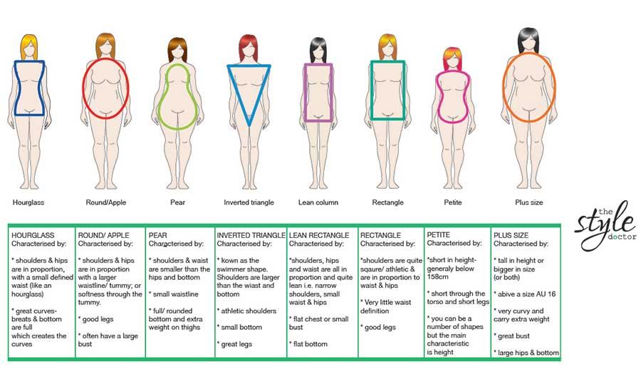 Body-Shapes-Kash-O'Hara-Leaders-in-Heels-
