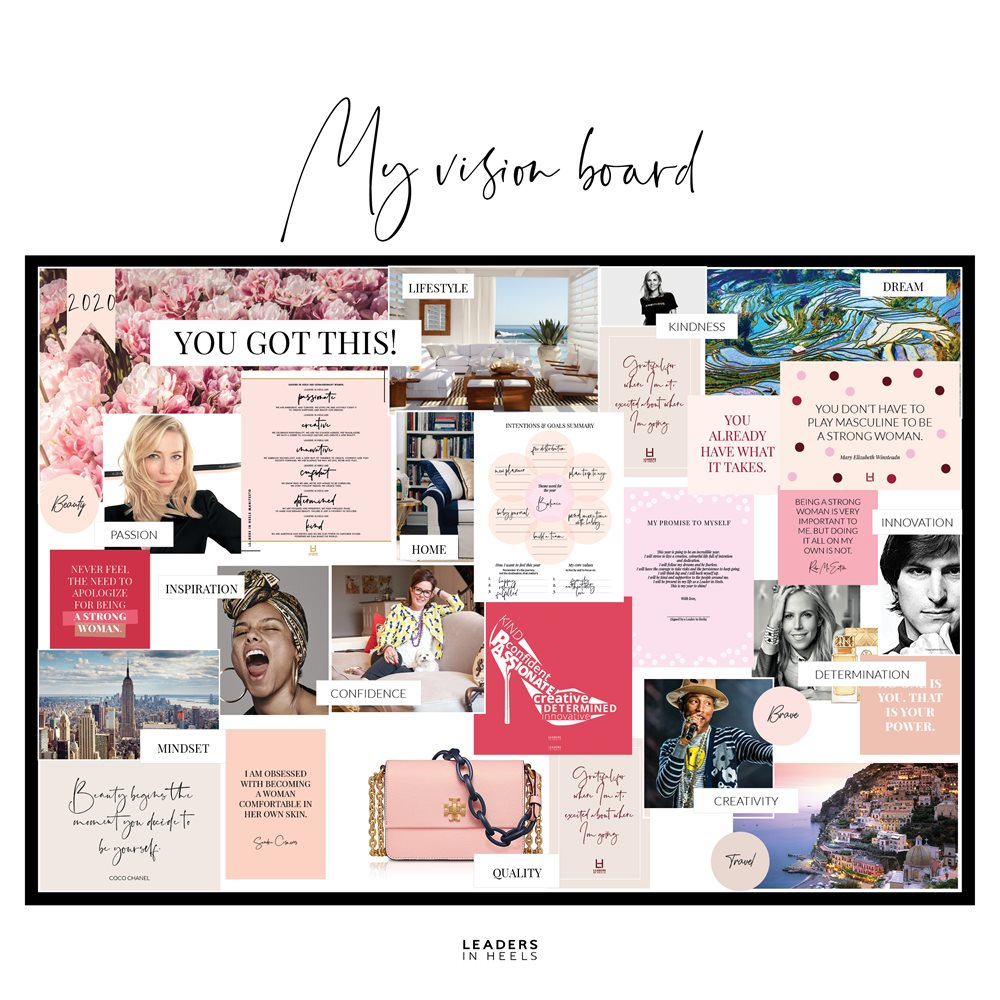 How and Why - Vision board