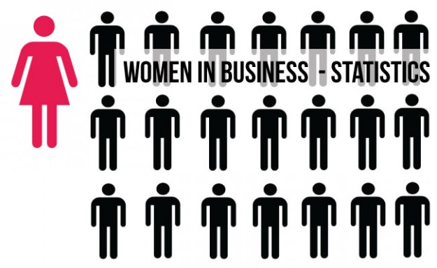 Statistics on women in business australia and international